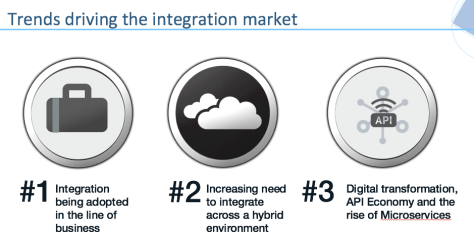 Trands driving the Integration Market
