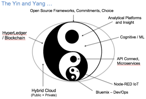 the-yin-and-yang-bigger-picture